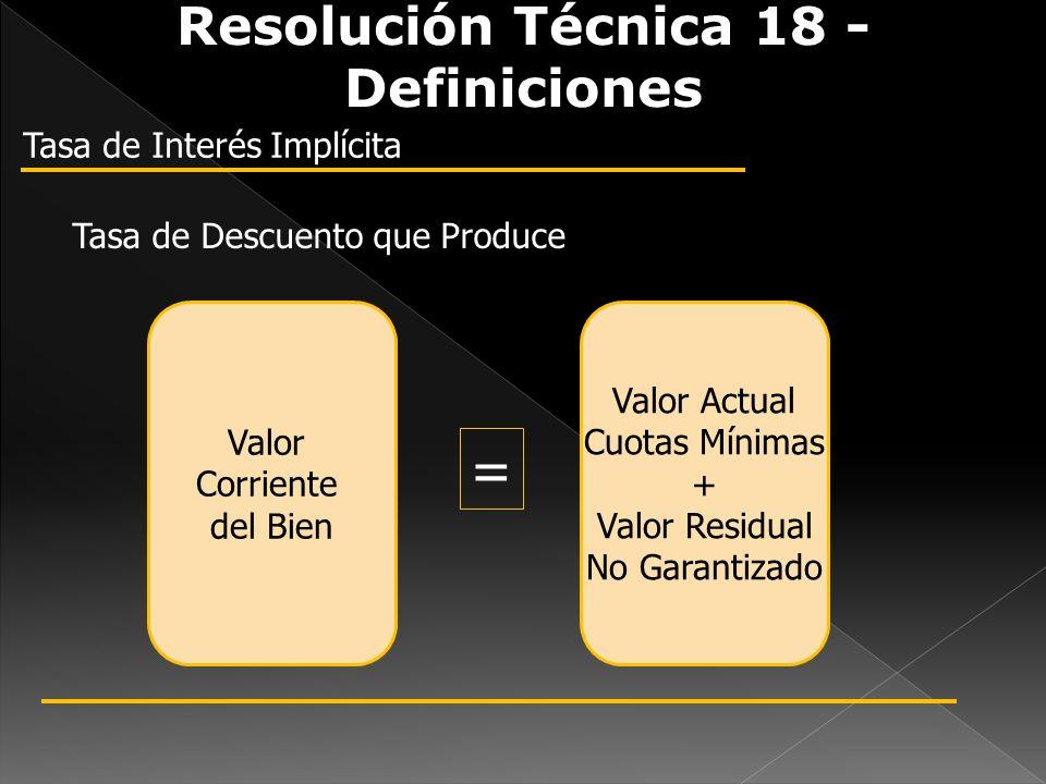 Resolución Técnica 18 - Definiciones Tasa de Interés Implícita Valor Corriente del Bien Valor Actual Cuotas Mínimas + Valor Residual No Garantizado Ta