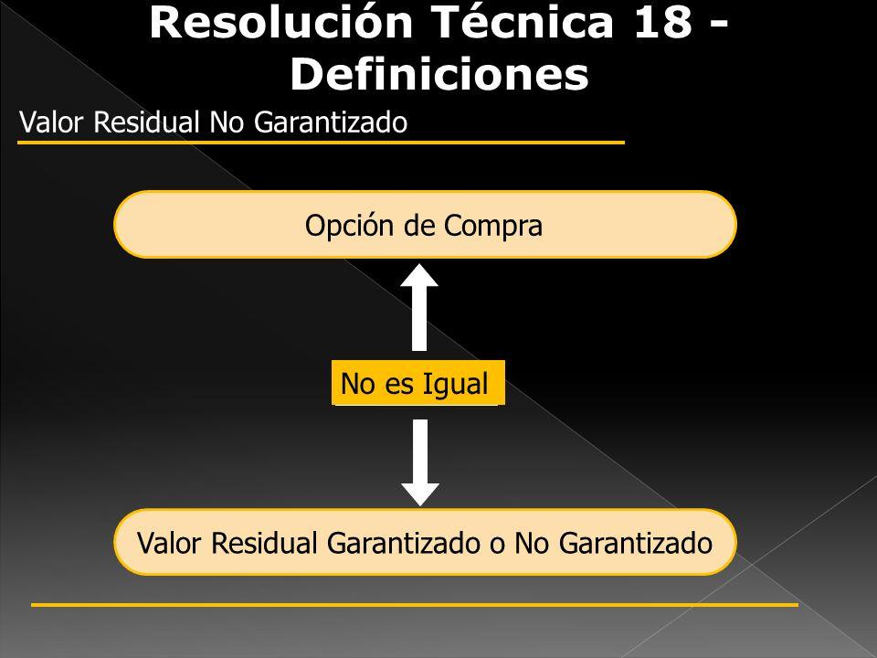 Resolución Técnica 18 - Definiciones Valor Residual No Garantizado Opción de Compra Valor Residual Garantizado o No Garantizado No es Igual