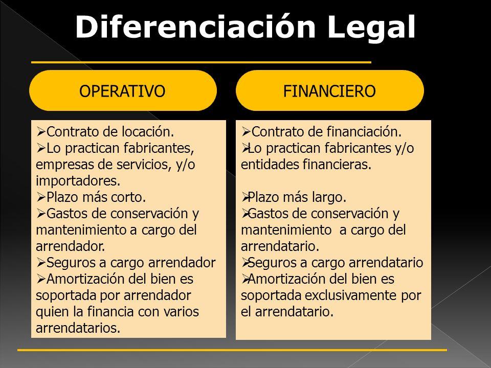 Diferenciación Legal OPERATIVO Contrato de locación. Lo practican fabricantes, empresas de servicios, y/o importadores. Plazo más corto. Gastos de con