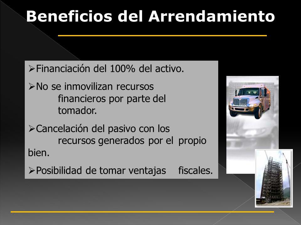 Beneficios del Arrendamiento Financiero Financiación del 100% del activo. No se inmovilizan recursos financieros por parte del tomador. Cancelación de