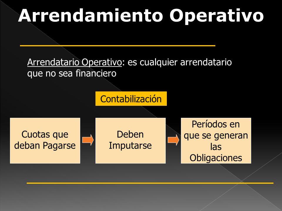 Arrendamiento Operativo Arrendatario Operativo: es cualquier arrendatario que no sea financiero Contabilización Cuotas que deban Pagarse Deben Imputar