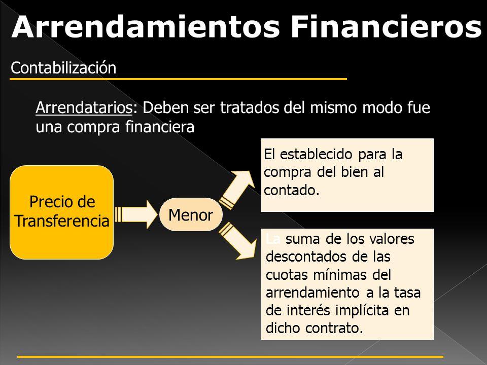 Arrendamientos Financieros Contabilización Arrendatarios: Deben ser tratados del mismo modo fue una compra financiera Precio de Transferencia Menor El
