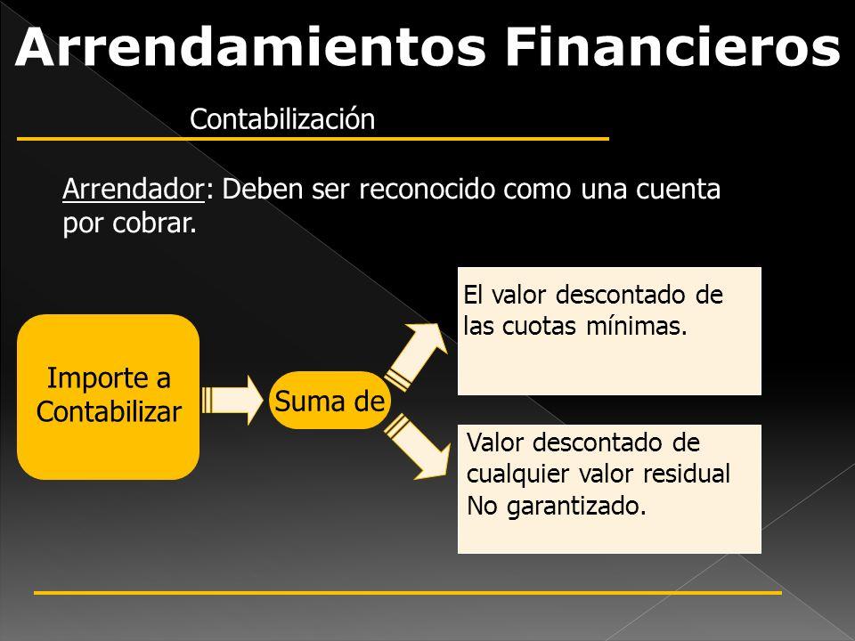 Arrendamientos Financieros Contabilización Arrendador: Deben ser reconocido como una cuenta por cobrar. Importe a Contabilizar Suma de El valor descon