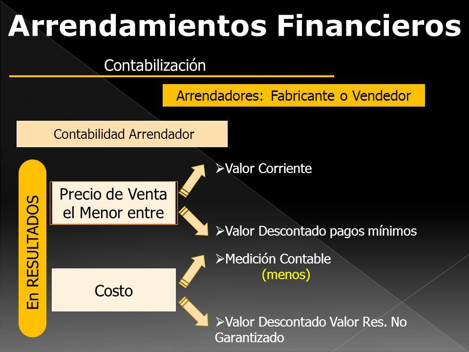 Arrendamientos Financieros Contabilización Arrendadores: Fabricante o Vendedor Contabilidad Arrendador En RESULTADOS Precio de Venta el Menor entre Co