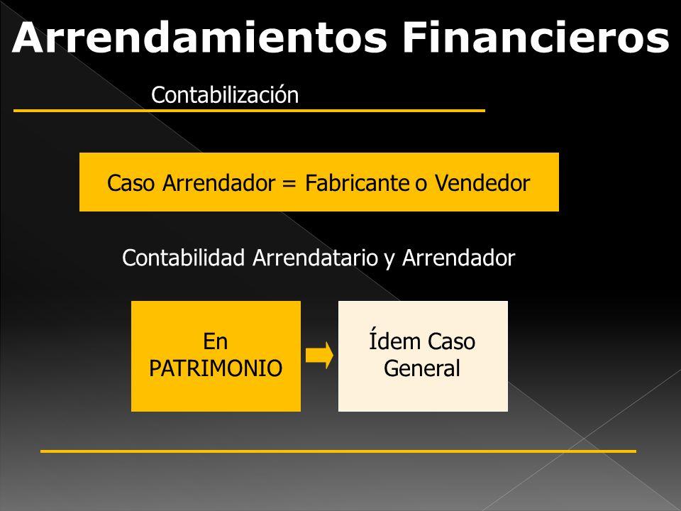 Arrendamientos Financieros Contabilización Caso Arrendador = Fabricante o Vendedor En PATRIMONIO Ídem Caso General Contabilidad Arrendatario y Arrenda