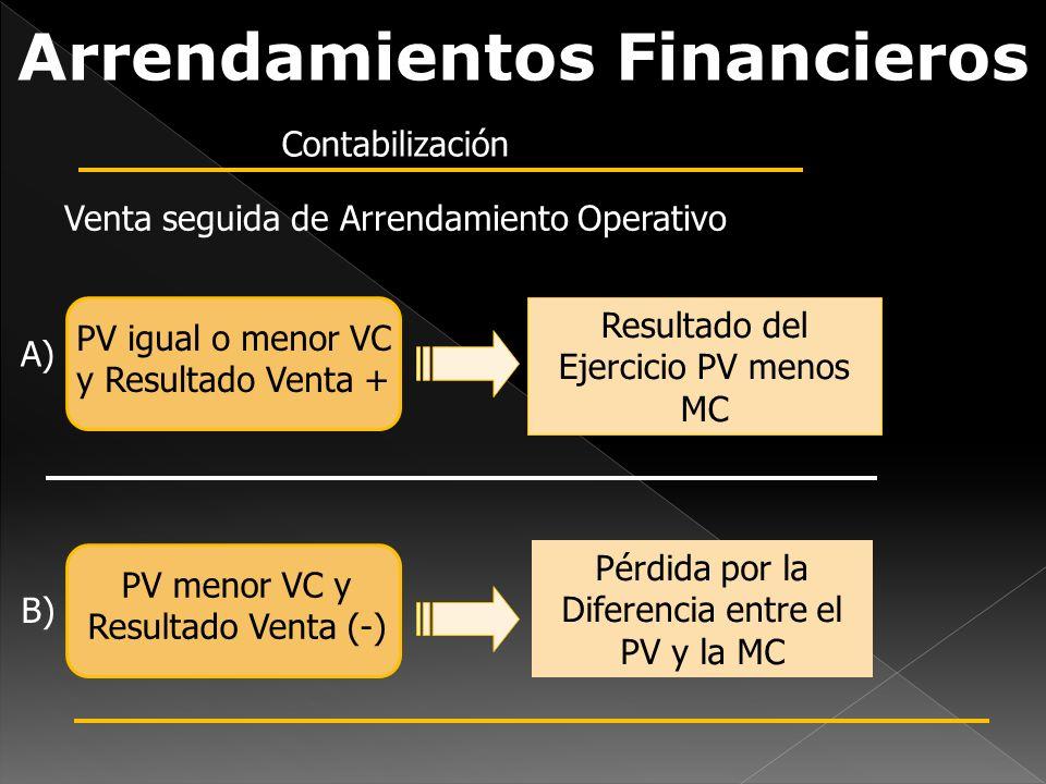Arrendamientos Financieros Contabilización Venta seguida de Arrendamiento Operativo PV igual o menor VC y Resultado Venta + PV menor VC y Resultado Ve