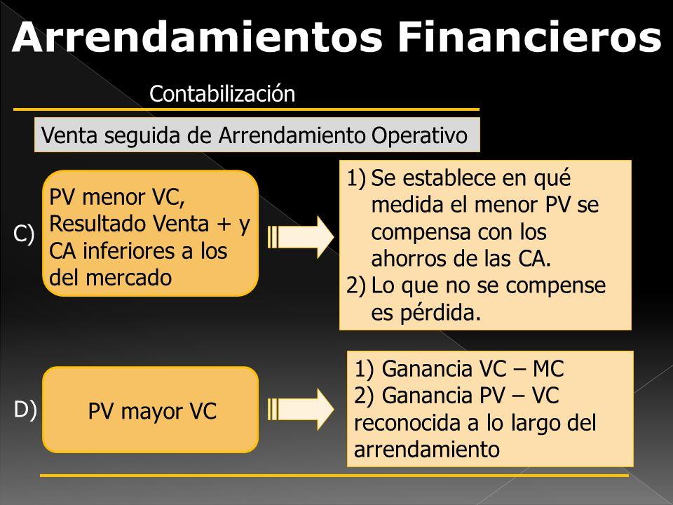 Arrendamientos Financieros Contabilización Venta seguida de Arrendamiento Operativo PV menor VC, Resultado Venta + y CA inferiores a los del mercado P
