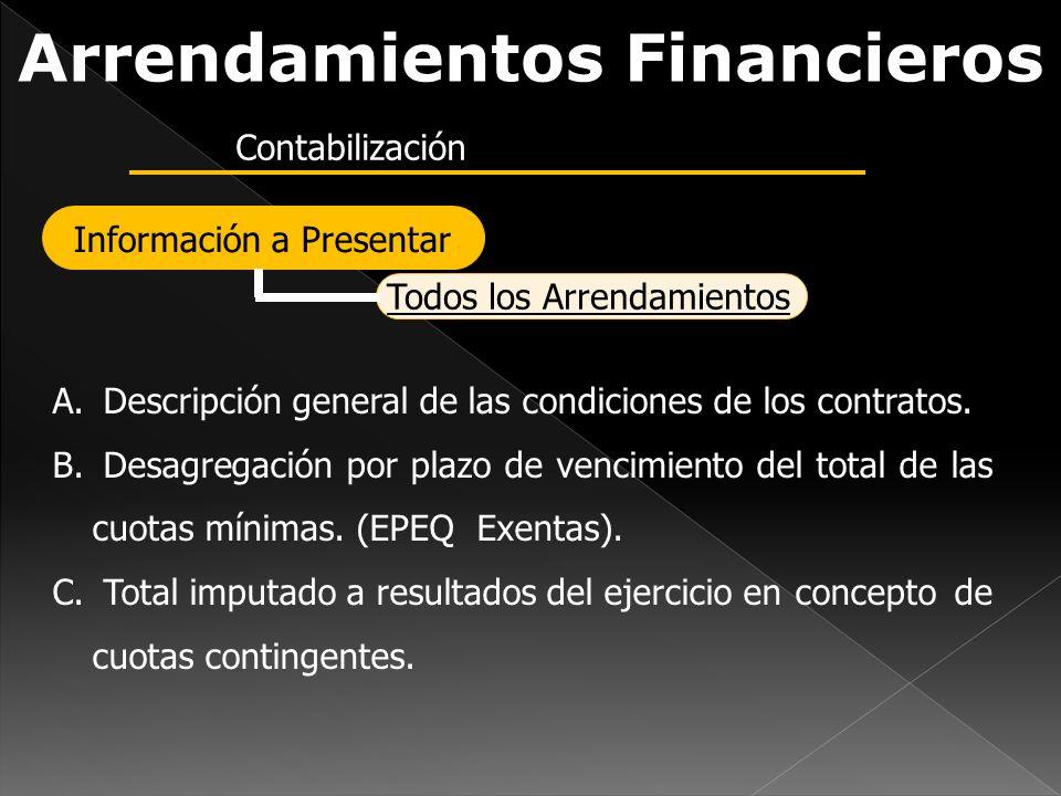 Arrendamientos Financieros Contabilización Información a Presentar A. Descripción general de las condiciones de los contratos. B. Desagregación por pl