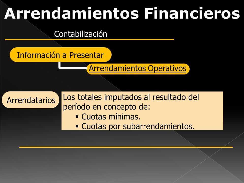 Arrendamientos Financieros Contabilización Arrendamientos Operativos Información a Presentar Los totales imputados al resultado del período en concept