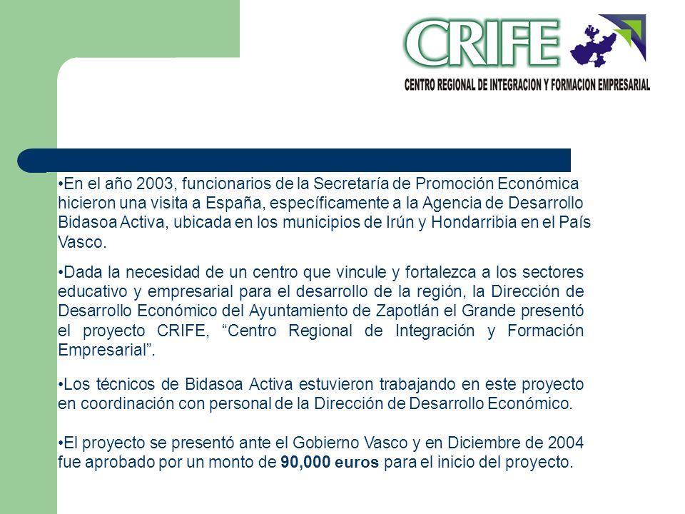 En el año 2003, funcionarios de la Secretaría de Promoción Económica hicieron una visita a España, específicamente a la Agencia de Desarrollo Bidasoa