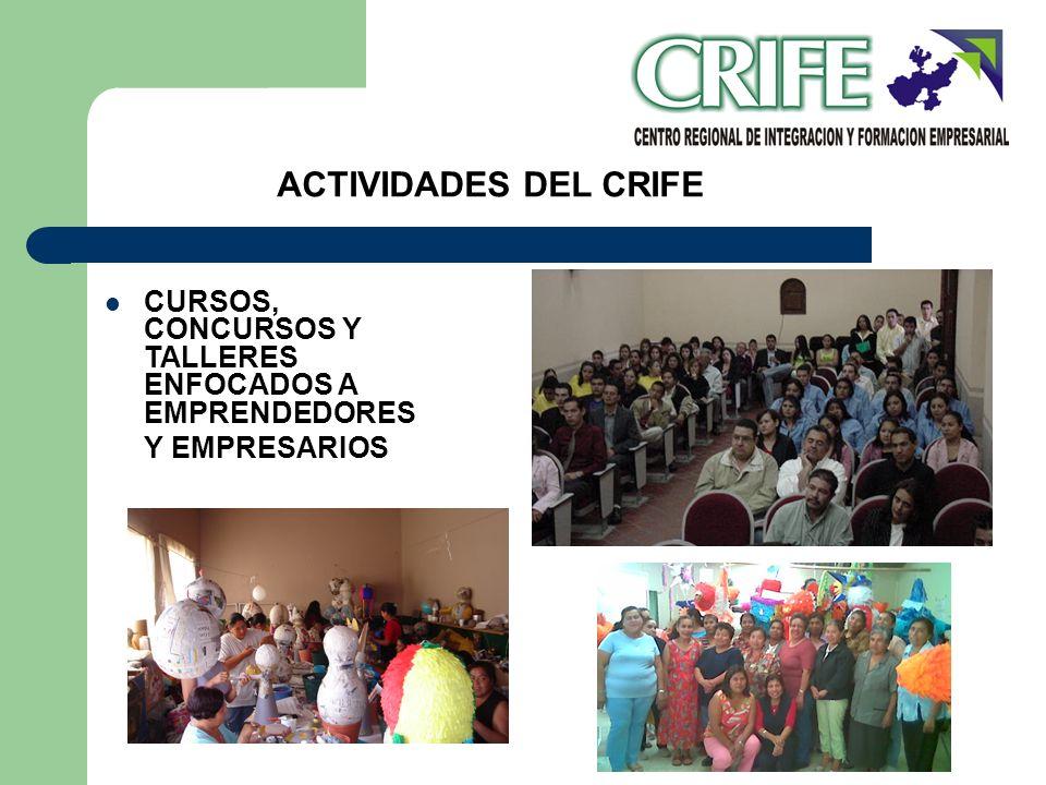 CURSOS, CONCURSOS Y TALLERES ENFOCADOS A EMPRENDEDORES Y EMPRESARIOS ACTIVIDADES DEL CRIFE