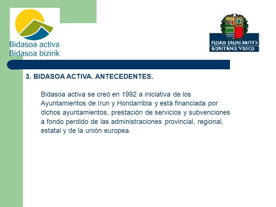 3. BIDASOA ACTIVA. ANTECEDENTES. Bidasoa activa se creó en 1992 a iniciativa de los Ayuntamientos de Irun y Hondarribia y está financiada por dichos a