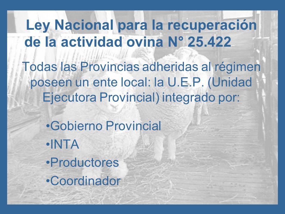 Todas las Provincias adheridas al régimen poseen un ente local: la U.E.P. (Unidad Ejecutora Provincial) integrado por: Gobierno Provincial INTA Produc