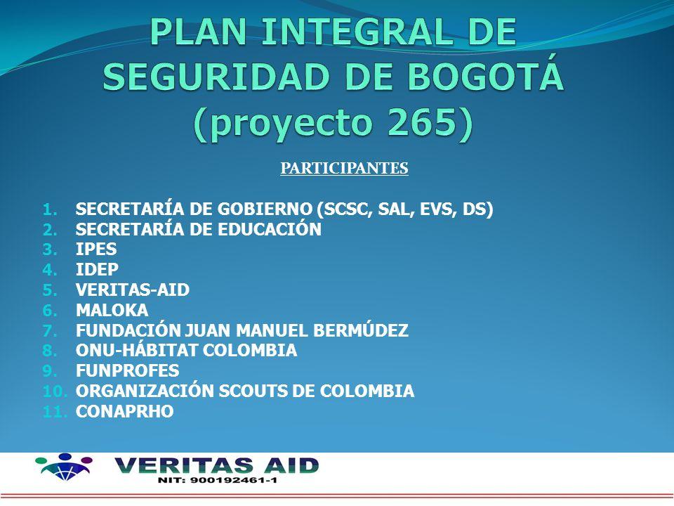 PARTICIPANTES 1. SECRETARÍA DE GOBIERNO (SCSC, SAL, EVS, DS) 2. SECRETARÍA DE EDUCACIÓN 3. IPES 4. IDEP 5. VERITAS-AID 6. MALOKA 7. FUNDACIÓN JUAN MAN