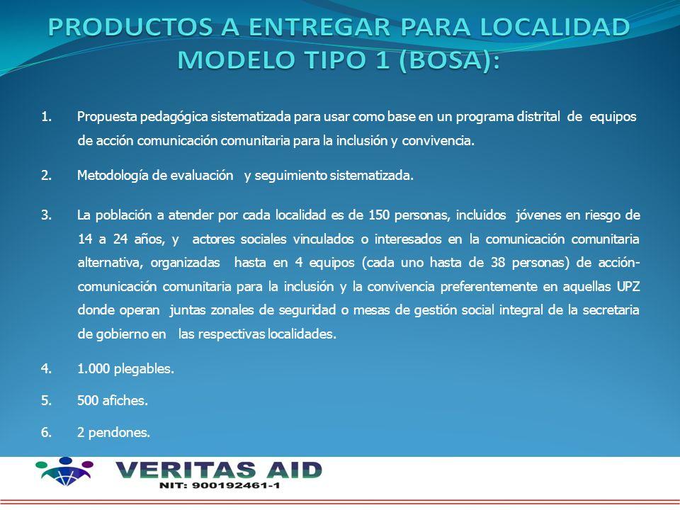1. Propuesta pedagógica sistematizada para usar como base en un programa distrital de equipos de acción comunicación comunitaria para la inclusión y c