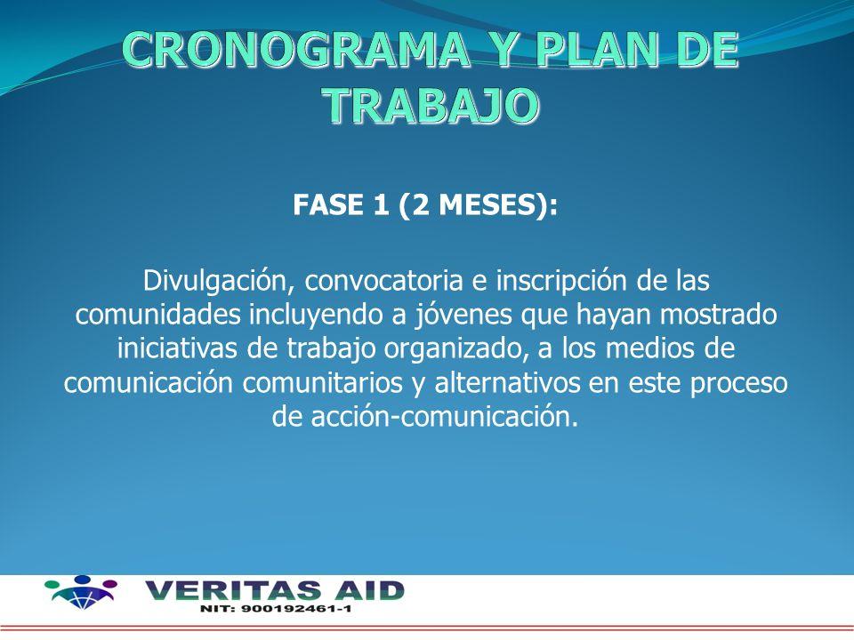 FASE 2 (2 MESES): 1.