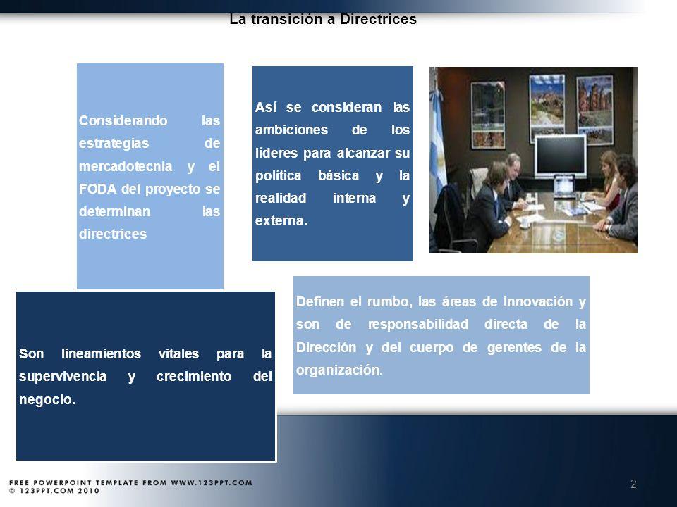 La transición a Directrices 2 Considerando las estrategias de mercadotecnia y el FODA del proyecto se determinan las directrices Así se consideran las