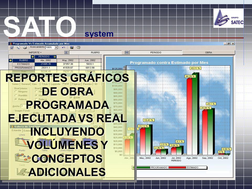 REPORTES GRÁFICOS DE OBRA PROGRAMADA EJECUTADA VS REAL INCLUYENDO VOLÚMENES Y CONCEPTOS ADICIONALES SATO system
