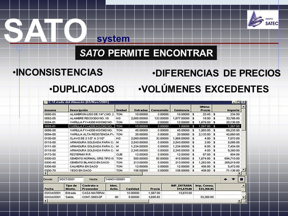 SATO SATO PERMITE ENCONTRAR INCONSISTENCIAS DUPLICADOS DIFERENCIAS DE PRECIOS VOLÚMENES EXCEDENTES