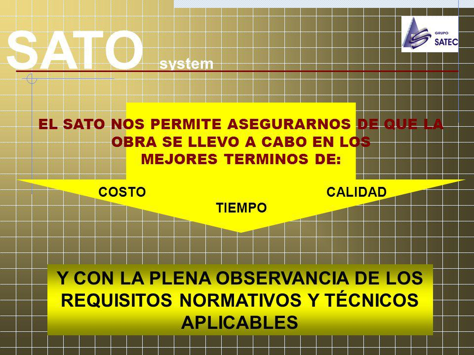 SATO system CONTROL TOTAL DEL PROCESO ACCIONES PREVIAS DURANTE EL PROCESO POSTERIORES A SU REALIZACIÓN