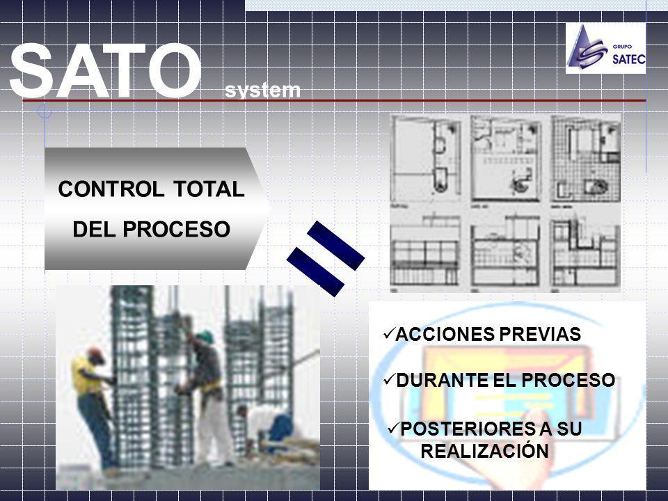 SATO system BASES DEL CONCURSO TÉRMINOS CONTRACTUALES SATO ORDENA CLASIFICA DESARROLLO DEL PROYECTO CONSTRUCCIÓN FINIQUITO SATO COMPARA Y ANÁLIZA LA BASE DE DATOS