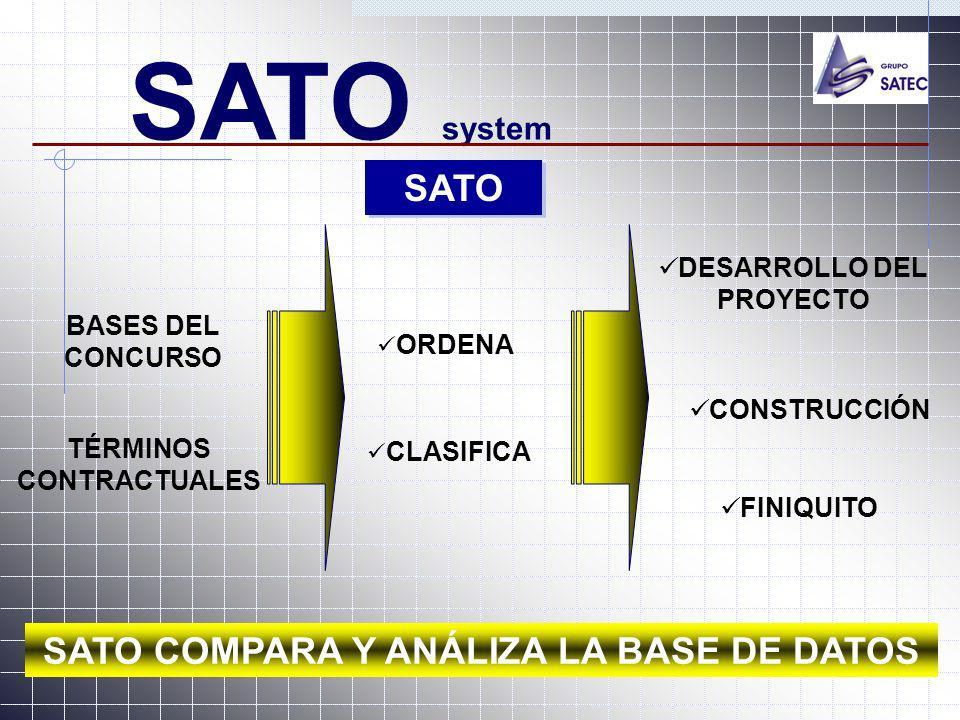 SATO system BASES DEL CONCURSO TÉRMINOS CONTRACTUALES SATO ORDENA CLASIFICA DESARROLLO DEL PROYECTO CONSTRUCCIÓN FINIQUITO SATO COMPARA Y ANÁLIZA LA B