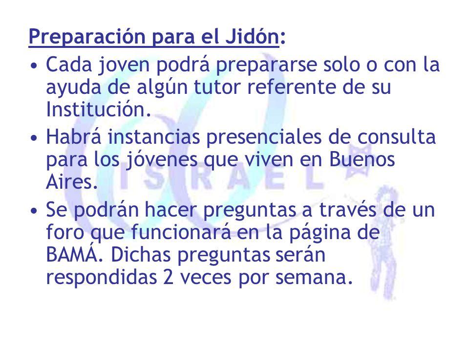 Preparación para el Jidón: Cada joven podrá prepararse solo o con la ayuda de algún tutor referente de su Institución.