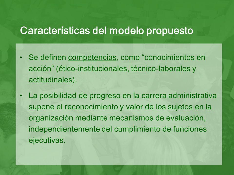 Concurso y la permanente evaluación para asumir funciones ejecutivas.