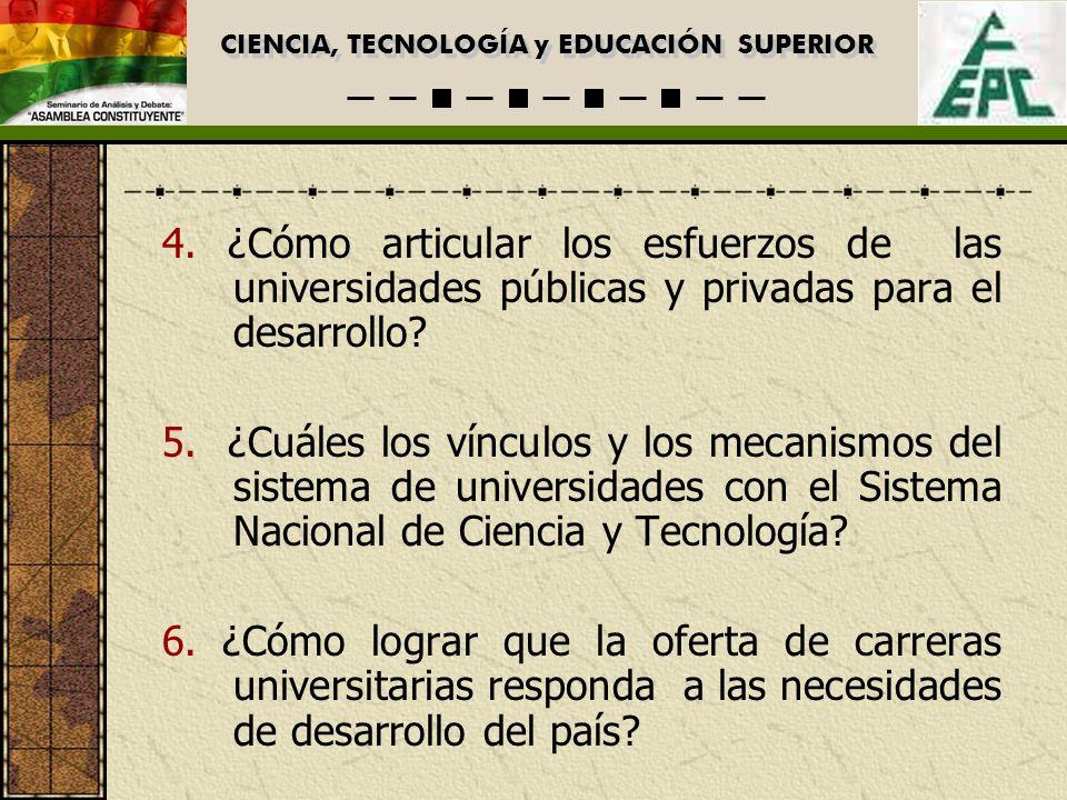 CIENCIA, TECNOLOGÍA y EDUCACIÓN SUPERIOR 4.