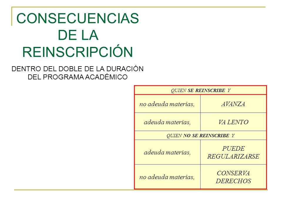 TIPOS DE ALUMNOS Artículo 13 E.A.ORDINARIOS que pueden ser: Numerarios, Condicionales Intercambio.