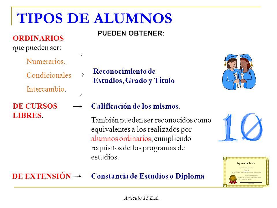 TIPOS DE ALUMNOS Artículo 13 E.A. ORDINARIOS que pueden ser: Numerarios, Condicionales Intercambio. Reconocimiento de Estudios, Grado y T í tulo DE CU