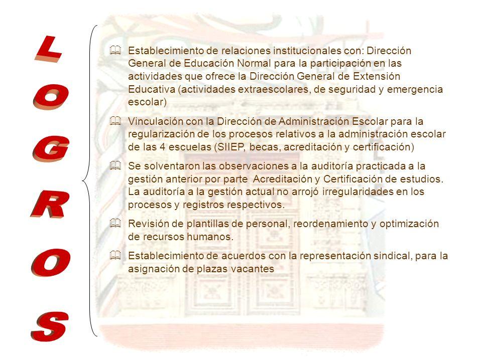 Establecimiento de relaciones institucionales con: Dirección General de Educación Normal para la participación en las actividades que ofrece la Direcc