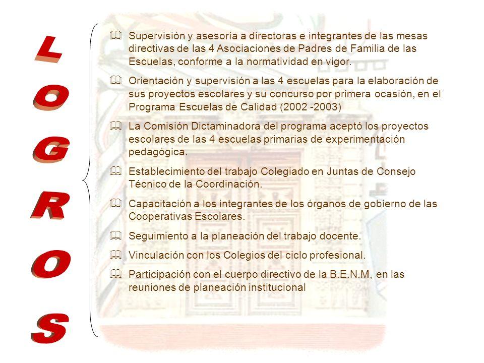 Supervisión y asesoría a directoras e integrantes de las mesas directivas de las 4 Asociaciones de Padres de Familia de las Escuelas, conforme a la no