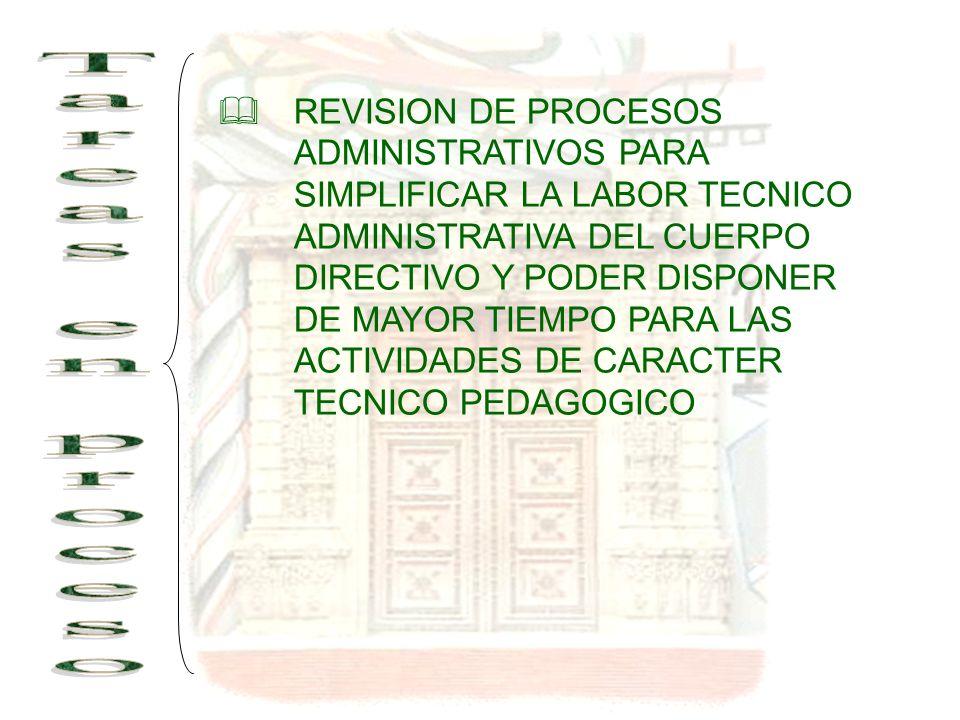REVISION DE PROCESOS ADMINISTRATIVOS PARA SIMPLIFICAR LA LABOR TECNICO ADMINISTRATIVA DEL CUERPO DIRECTIVO Y PODER DISPONER DE MAYOR TIEMPO PARA LAS A