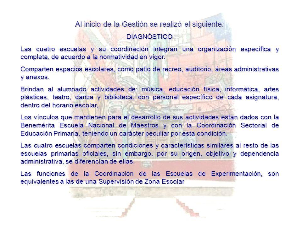 Al inicio de la Gestión se realizó el siguiente: DIAGNÓSTICO Las cuatro escuelas y su coordinación integran una organización específica y completa, de