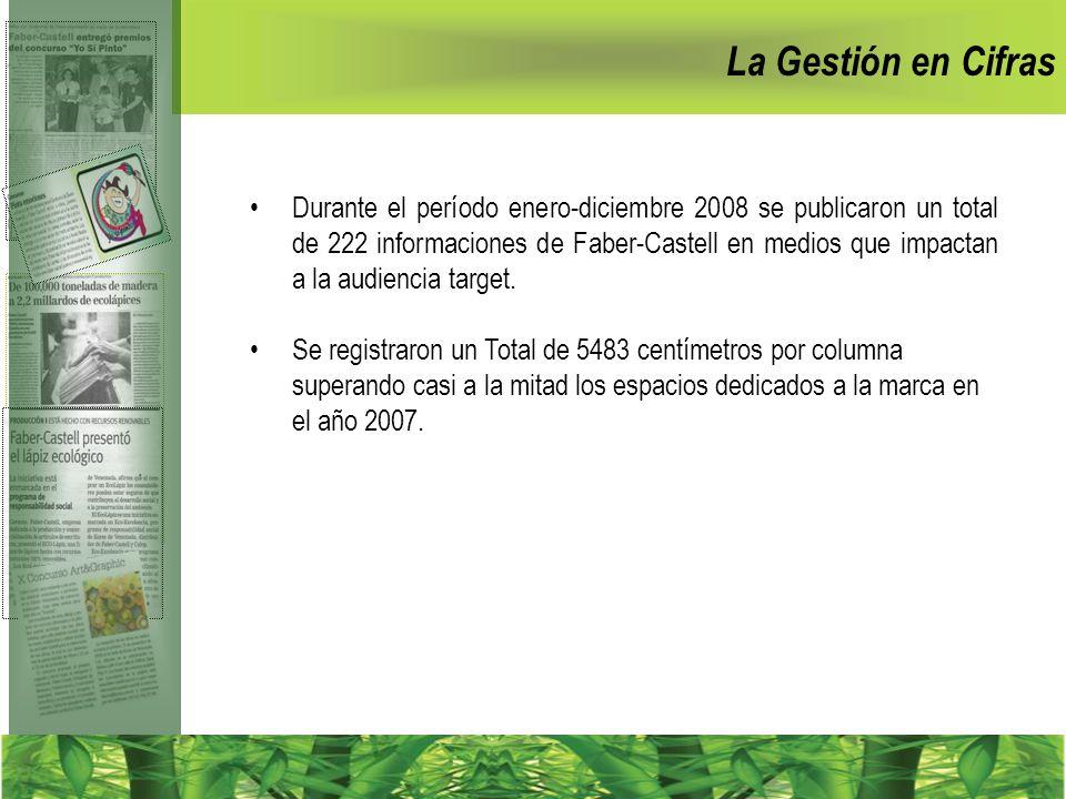 La Gestión en Cifras Durante el período enero-diciembre 2008 se publicaron un total de 222 informaciones de Faber-Castell en medios que impactan a la