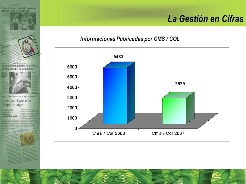 La Gestión en Cifras Informaciones Publicadas por CMS / COL