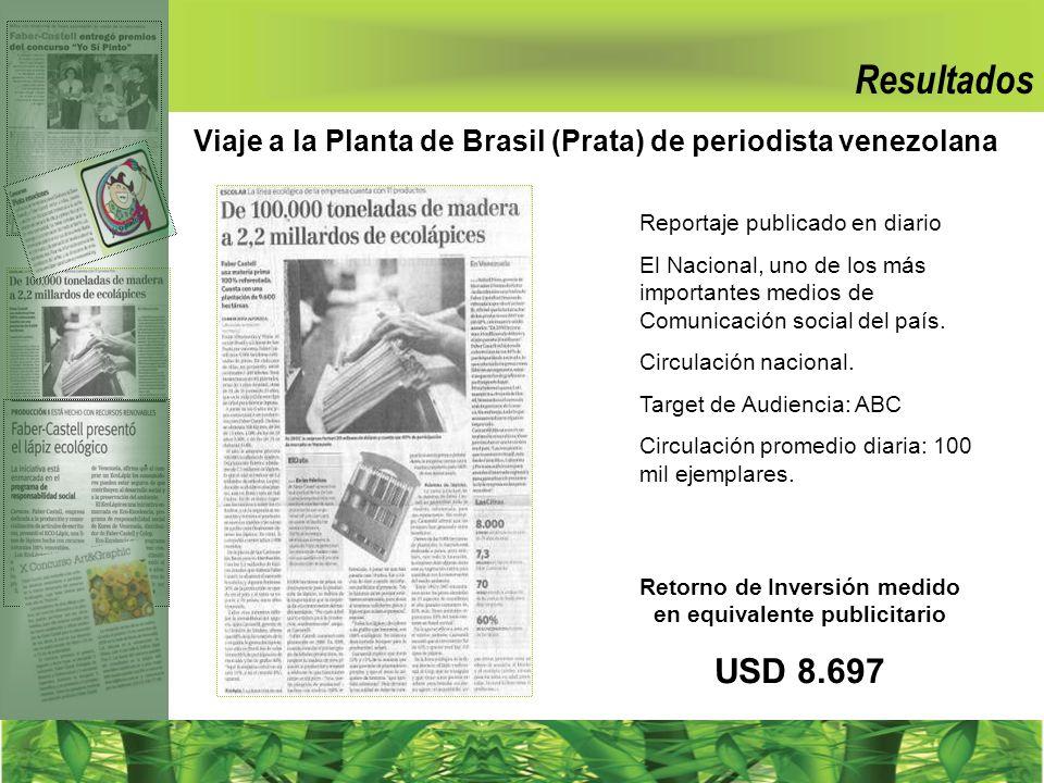 Resultados Retorno de Inversión medido en equivalente publicitario USD 8.697 Reportaje publicado en diario El Nacional, uno de los más importantes med