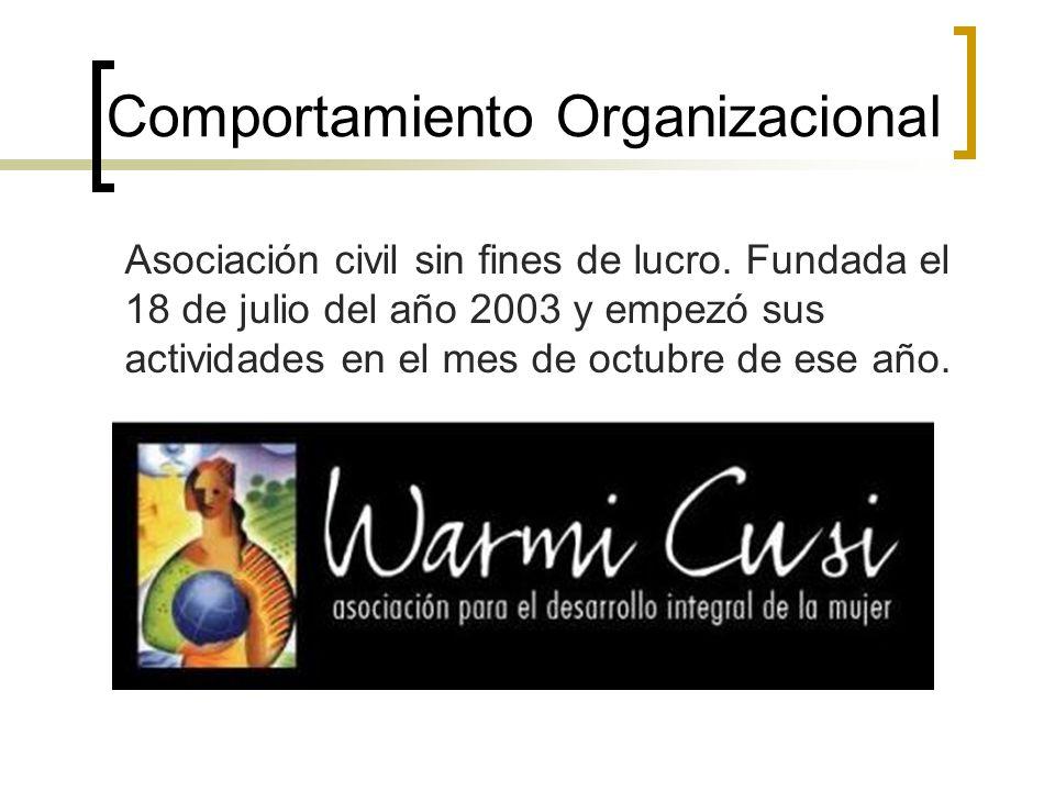 Comportamiento Organizacional Asociación civil sin fines de lucro.