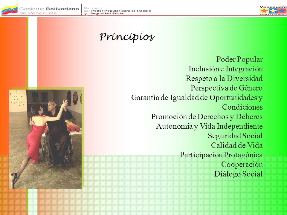 Principios Poder Popular Inclusión e Integración Respeto a la Diversidad Perspectiva de Género Garantía de Igualdad de Oportunidades y Condiciones Promoción de Derechos y Deberes Autonomía y Vida Independiente Seguridad Social Calidad de Vida Participación Protagónica Cooperación Diálogo Social