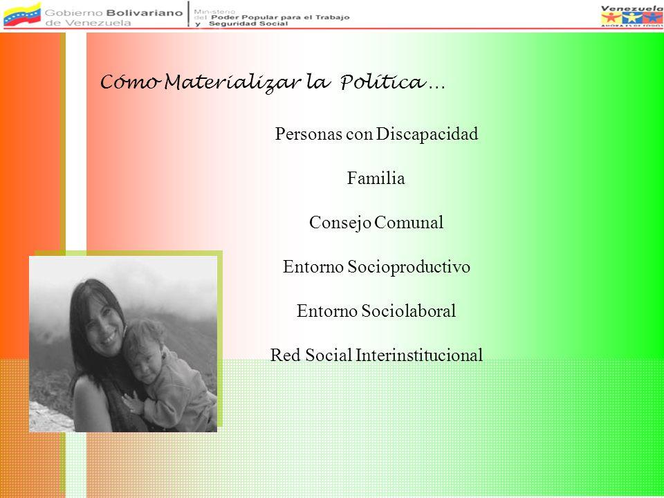 Cómo Materializar la Política … Personas con Discapacidad Familia Consejo Comunal Entorno Socioproductivo Entorno Sociolaboral Red Social Interinstitucional