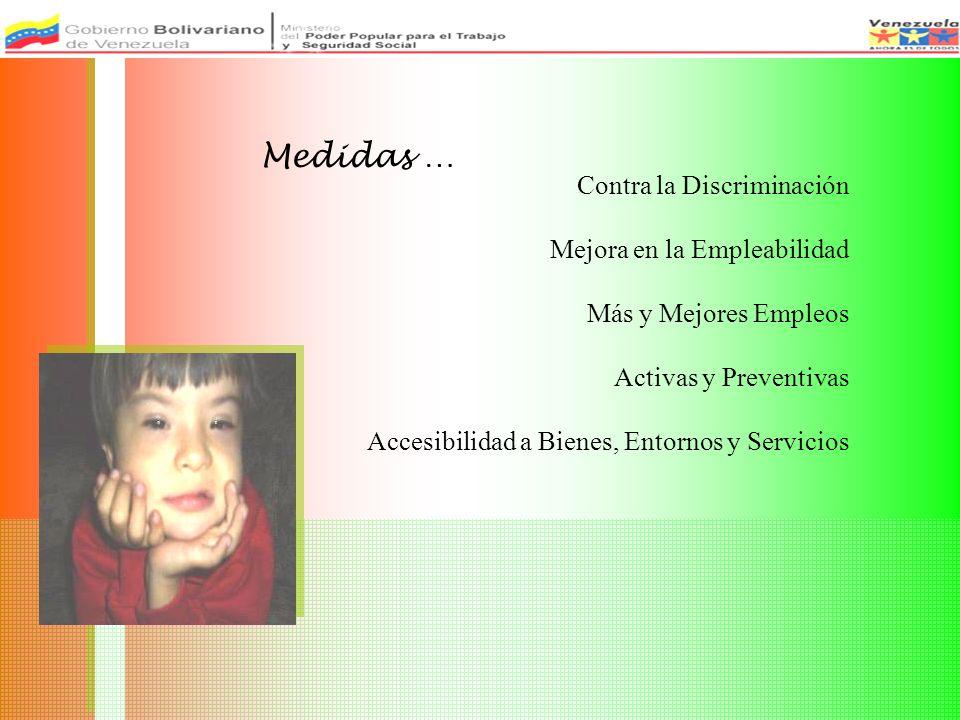 Medidas … Contra la Discriminación Mejora en la Empleabilidad Más y Mejores Empleos Activas y Preventivas Accesibilidad a Bienes, Entornos y Servicios