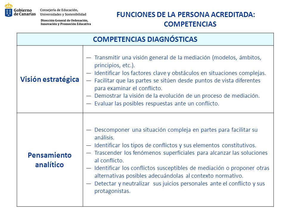 FUNCIONES DE LA PERSONA ACREDITADA: COMPETENCIAS COMPETENCIAS DIAGNÓSTICAS Visión estratégica Transmitir una visión general de la mediación (modelos,