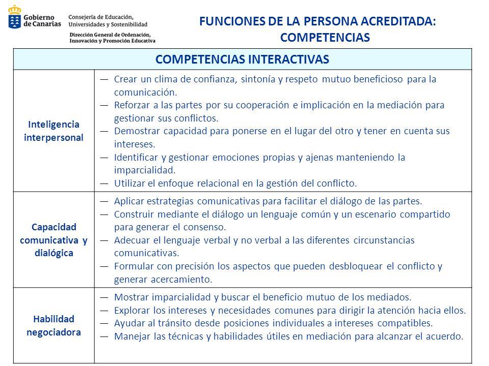 FUNCIONES DE LA PERSONA ACREDITADA: COMPETENCIAS COMPETENCIAS ORGANIZATIVAS Sensibilización y difusión Promover la cultura de la mediación en su comunidad educativa.