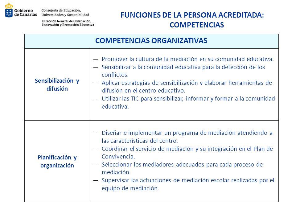 FUNCIONES DE LA PERSONA ACREDITADA: COMPETENCIAS COMPETENCIAS ORGANIZATIVAS Sensibilización y difusión Promover la cultura de la mediación en su comun