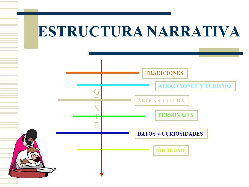 ESTRUCTURA NARRATIVA G E N T E TRADICIONES ATRACCIONES Y TURISMO ARTE y CULTURA PERSONAJES DATOS y CURIOSIDADES SOCIEDAD