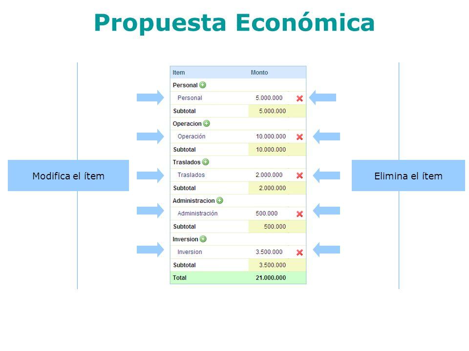 Propuesta Económica Modifica el ítemElimina el ítem