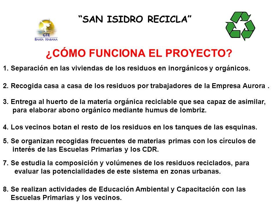 ¿CÓMO FUNCIONA EL PROYECTO.2.