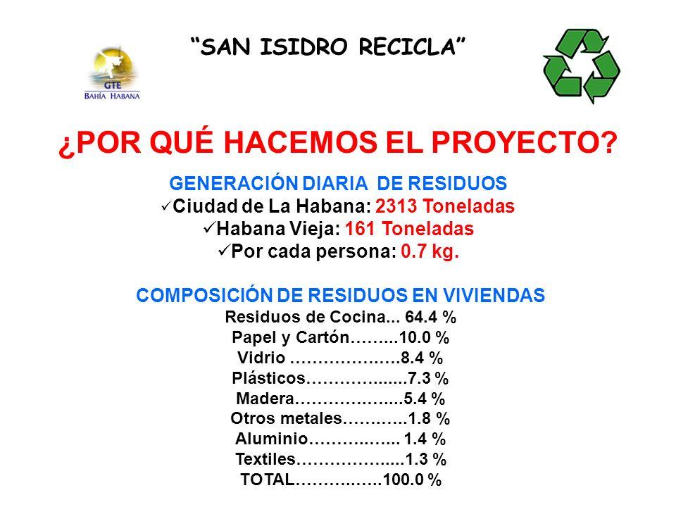 DAMAS Y PAULADAMAS Y MERCED EL PROBLEMA INICIAL SAN ISIDRO RECICLA