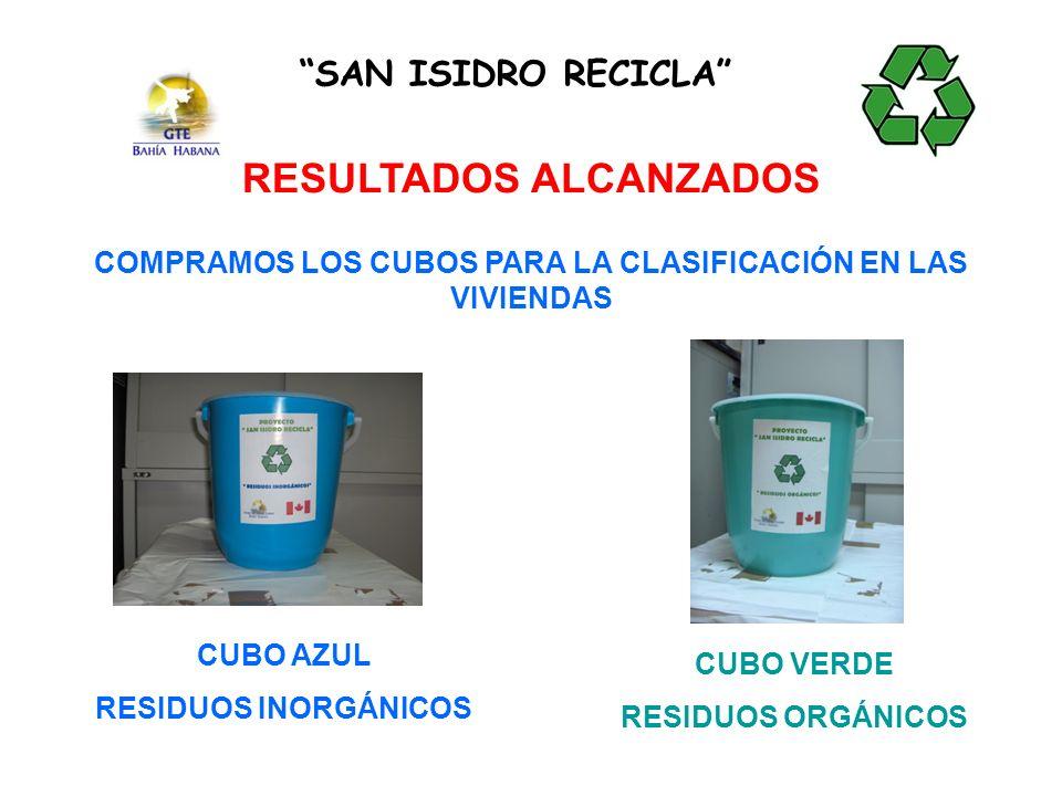 COMPRAMOS LOS CUBOS PARA LA CLASIFICACIÓN EN LAS VIVIENDAS SAN ISIDRO RECICLA CUBO AZUL RESIDUOS INORGÁNICOS CUBO VERDE RESIDUOS ORGÁNICOS RESULTADOS ALCANZADOS